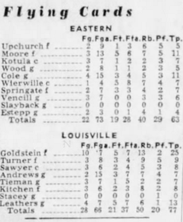Box score from The Courier-Journal, Page A-1, March 11, 1959. (Courier-Journal archive)