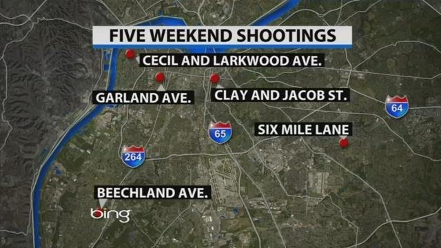 Police in Louisville responded to five shootings over the weekend.