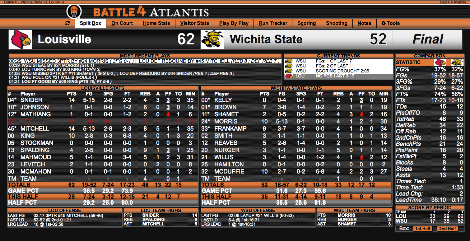 Click to enlarge game stats.