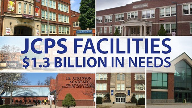 New figures show that JCPS has $1.3 billion in facility needs, up from $880 million four years ago.