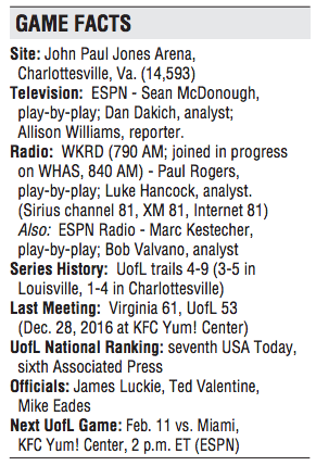 GAME INFO. Click to enlarge. Credit: Louisville Sports Information.