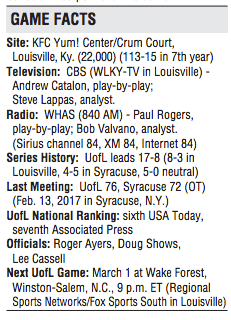 Click image to enlarge. Game facts via Louisville Sports Information.