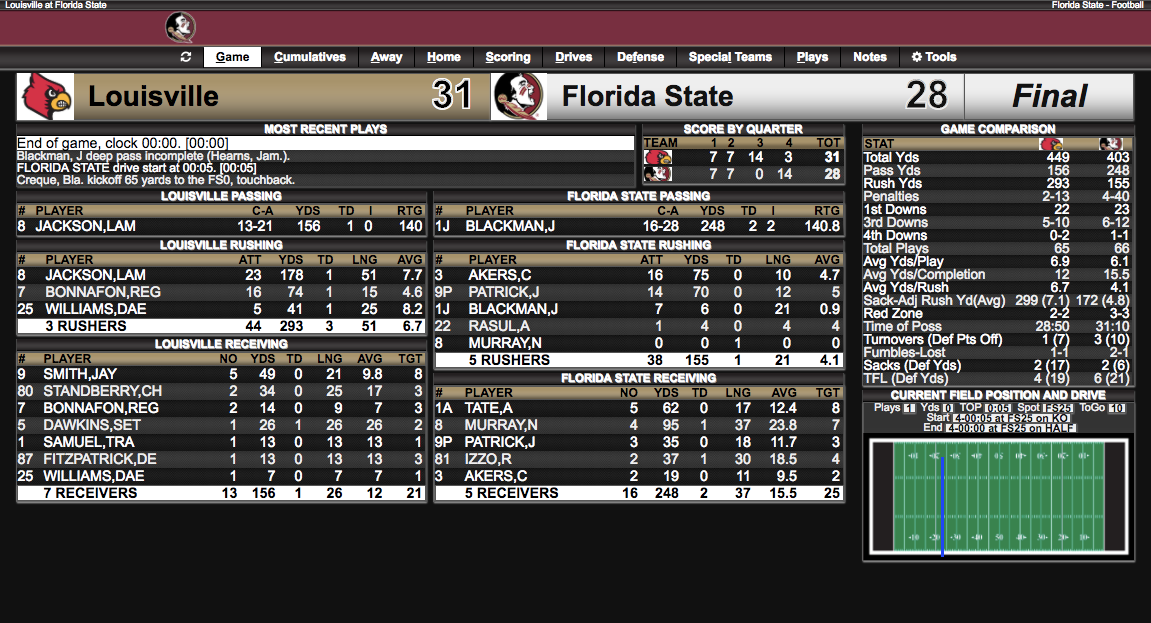 Final stats (click to enlarge)
