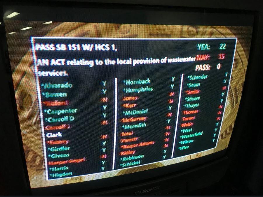 The Senate vote tally.