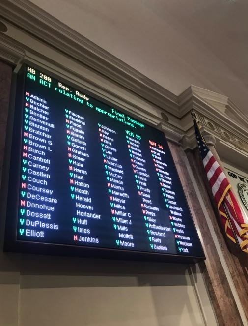 The House passed the budget bill Monday night by a 59-36 vote