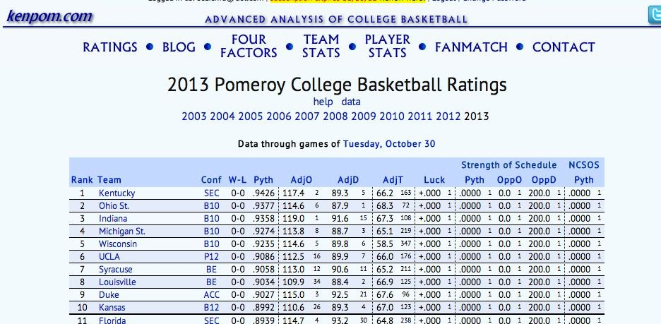 © Kentucky is first, Indiana third and Louisville eighth in the first Pomeroy ratings of the college hoops season.