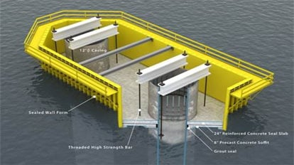 """Footings, formed by a """"tub,"""" are poured around the shafts at water level; they connect towers and provide bracing for vessel impacts. The tub is sealed and dewatered and rebar and concrete are placed inside."""