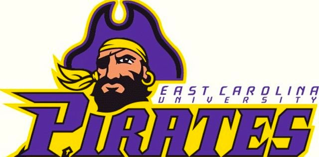 East Carolina has the best record (2-0) in the ACC Coastal Division -- without being an ACC member.