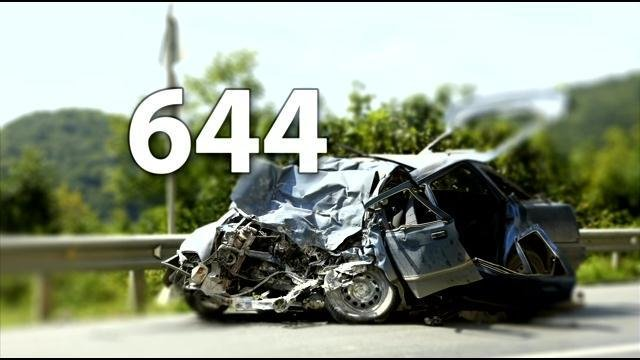 There have been 644 road fatalities in Kentucky in 2014.