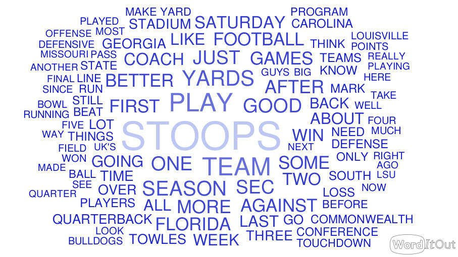 We took 17,634 words written primarily about UK football this season and dropped them into a word cloud generator to see what words appeared the most in our columns. (Source: WordItOut.com)
