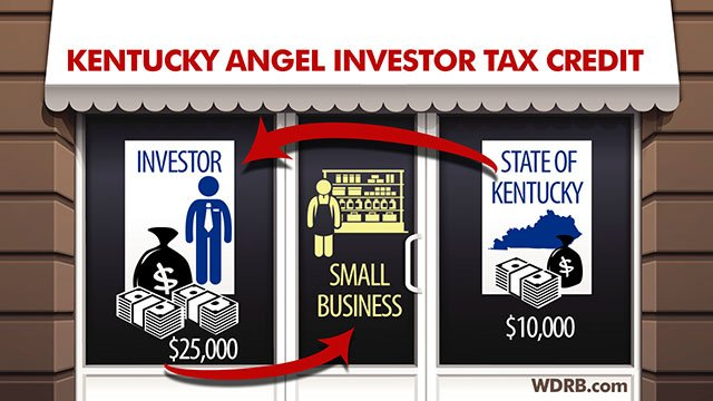 Kentucky's angel investor credit (By Mike Petrig, WDRB)