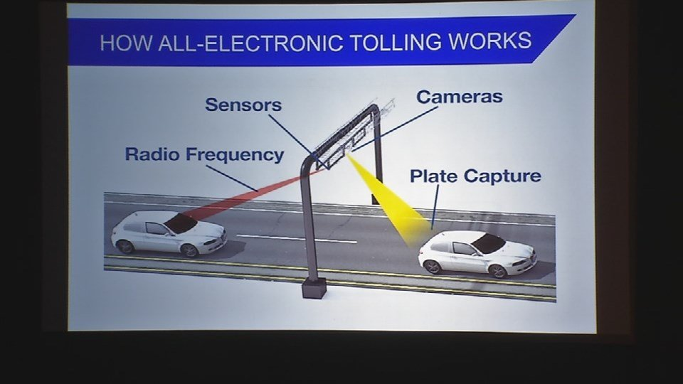 A graphic shows how the toll system will work for people without transponders.