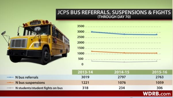 Source: JCPS