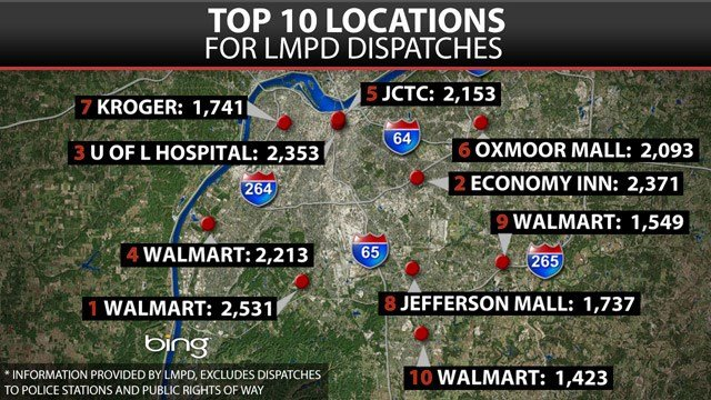 Walmart Call In Number >> SUNDAY EDITION | Walmart is number one destination for LMPD call - WDRB 41 Louisville News