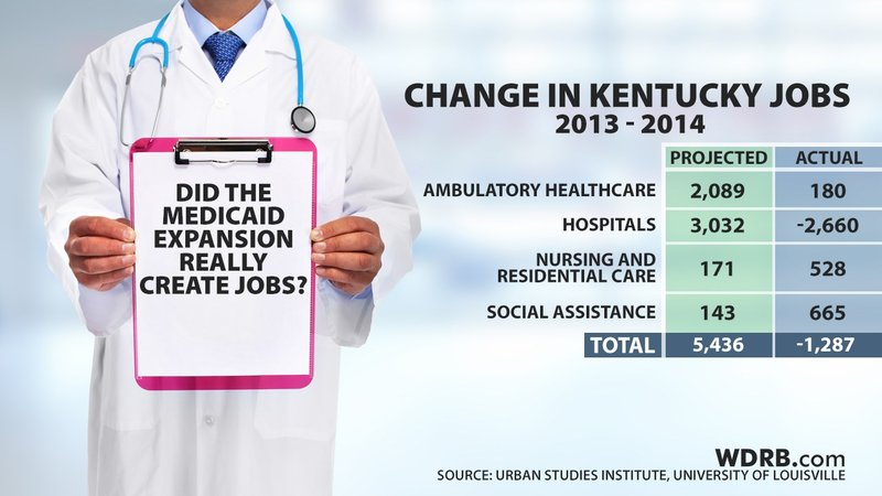 Kentucky Medicaid expansion has not produced jobs Beshear claims ...